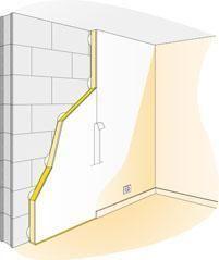 Faire un caisson au plafond bricolage de l39idee a la for Carrelage adhesif salle de bain avec led driving lights