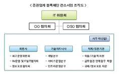 대우·NH증권 블록체인 새 먹거리될까[한국금융신문]-16.12.12