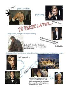 Leonardo Dicaprio Gatsby The Great Gatsby 2013 Titanic Jay Gatsby Jack Dawson Rose