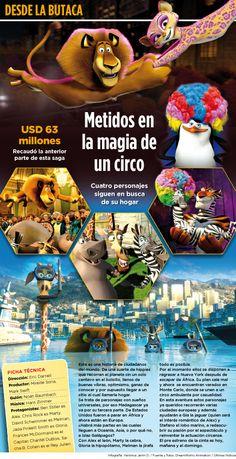 Infografía Madagascar 3 / El Comercio (Ecuador) autor: Verónica Jarrín D.