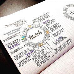 Décennie que trente calendrier Vierge la roue par DecadeThirty