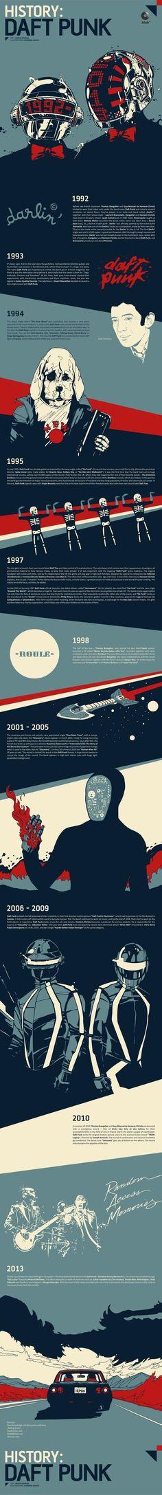 History: Daft Punk (infographic) by Marcin Kowalik, via Behance: