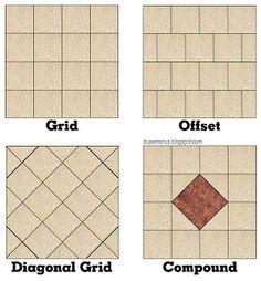 image result for floor tile layout patterns - Tile Floor Layout