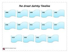 This activity is a scavenger-style timeline activity for students who have finished reading The Great Gatsby by F. Scott Fitzgerald. Students will answer questions regarding the ages of the characters and the timing of events in the novel to deduce the years in which events occur. American Literature, The Great Gatsby, Scott Fitzgerald, Timeline, Novels, Students, Teacher, Characters, Events