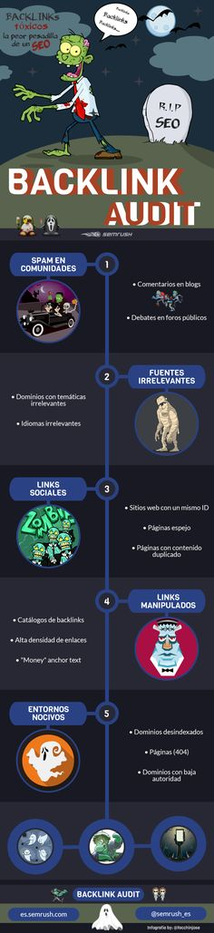Backlinks tóxicos ¡L