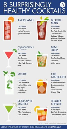 8 Surprisingly Healthy Cocktail Recipes INFOGRAPHIC is part of Surprisingly Healthy Cocktail Recipes Infographic Vinepair - Our handy infographic includes the recipes for 8 surprisingly healthy cocktails See them all now! Bar Drinks, Cocktail Drinks, Yummy Drinks, Simple Cocktail Recipes, Vodka Cocktails, Bourbon Drinks, Amaretto Drinks, Paloma Cocktail, Beach Cocktails