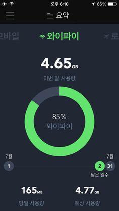 My Data Manager - 귀하의 모바일 데이터 사용을 추적하고 비용을 절감합니다 Mobidia Technology  데이터 사용량 측정 어플 :)
