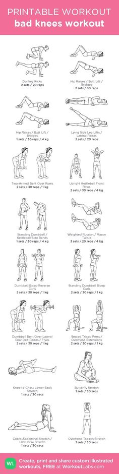 bad knees workout – illustrated exercise plan created at http://WorkoutLabs.com • Click for a printable PDF and to build your own #customworkout #arthritisexercisesknee #fitnesspictures