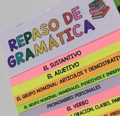 flipbook para repasar gramática -Orientacion Andujar Flipped Classroom, Classroom Ideas, Study Inspiration, Spanish Lessons, Interactive Notebooks, Language, Teacher, Writing, Education