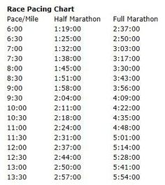Run Disney Tinkerbell Half Marathon Training: Week 11 @Catie @ Catie's Corner @ Catie's Corner @ Catie's Corner McMahon