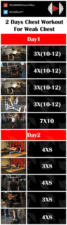 2 Days Per Week Chest Workout Routine For Beginners To Build a Big Chest Inner Chest Workout, Chest Workout For Mass, Chest Workout Routine, Chest Workouts, Treadmill Workouts, Fitness Workouts, Shoulder Gym, Fitness Model Diet, Fitness Goals Quotes