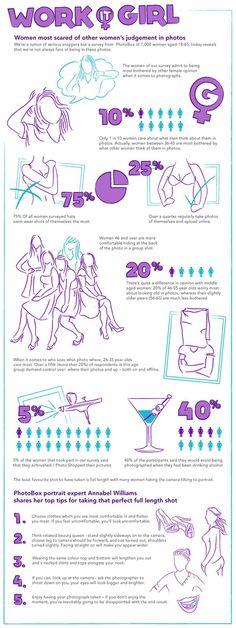 Donne in foto: l'infografica su come le donne vogliono mostrarsi in foto