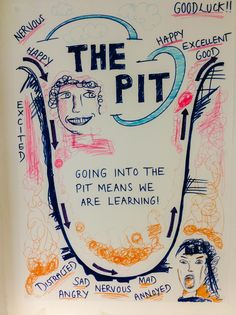 'The Learning Pit'