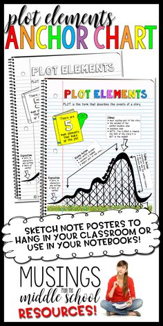 These beautiful Plot Elements jpegs can be printed on a standard printer, enlarged to poster size, or glued into a student's notebook. Available in both color and black & white. Plot Anchor Chart, Anchor Charts, Literary Elements, Story Elements, Readers Notebook, Middle School Reading, Sketch Notes, School Resources, Interactive Notebooks