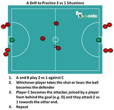 There's nowhere quite as lonely on the football field as when you realise you're defending 2 vs Here's the tips and strategy to play it successfully. Soccer Coaching, Soccer Training, Football Field, Football Soccer, Defensive Soccer Drills, Soccer Workouts, Soccer Practice, Hero, Goals