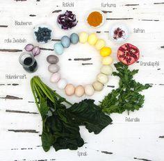 Ostereier färben mit Naturfarben aus Obst und Gemüse / naturally dyed easter eggs