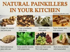 Natural pain killers: Ginger for muscle & joint pain, turmeric for chronic pain, relax painful muscles with peppermint and more!