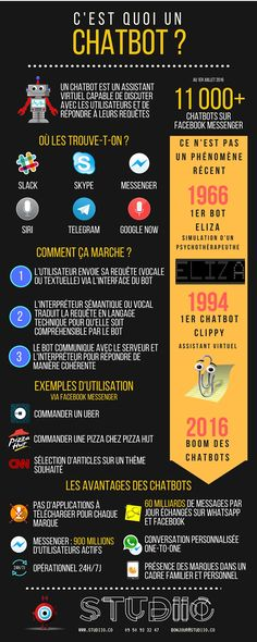Infographie : C'est quoi un Chatbot ? - Chatbot - The Chatbot Device which help to provide customer service in - Infographie : C'est quoi un Chatbot ? Blockchain, Social Media Marketing, Digital Marketing, Instagram And Snapchat, Big Data, Facebook, Computer Science, Google, Communication
