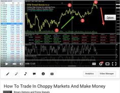 How Do You Trade Choppy Price Action And Still Make Money?