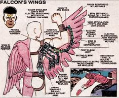 """Not necessarily how they'll explain the FX for Anthony Mackie in """"Captain America - but I can post this page from """"Marvel Universe Handbook"""" explaining The Falcon's flight!"""