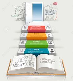 by graphixmania Books step education infographics template. Can be used for workflow layout, banner, diagram, web design, timeline. The ZIP files Infographic Powerpoint, Infographic Templates, Infographic Education, Infographics Design, Create Infographics, Web Design, Powerpoint Design Templates, Photoshop, Flyer