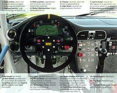 Risultato della ricerca immagini di Google per http://blog.bissantz.com/images/Cockpit_800px.png