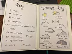 Hello Everyone, Sorry for being late on my post. I had family come into town and lost track of time. I would like to take you on a walk-through of my new bullet journal. I had no clue that it would…