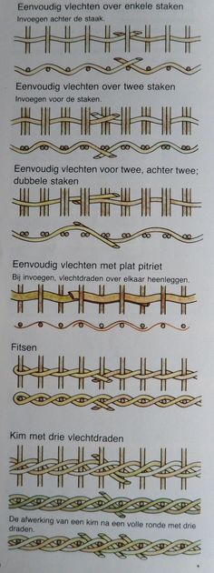 basic technique braiding with wicker 1 why: explanation is always useful Paper Weaving, Weaving Art, Weaving Patterns, Loom Weaving, Hand Weaving, Weaving Designs, Newspaper Basket, Newspaper Crafts, Willow Weaving