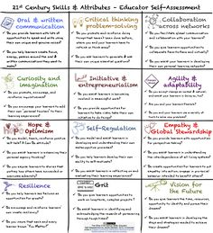 21st century skills self assessment for educators by Jackie Gerstein - a great one. Share this with your educator friends as you ask yourself these questions.