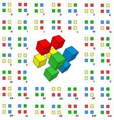 Cubo de cubos… | matematicascercanas