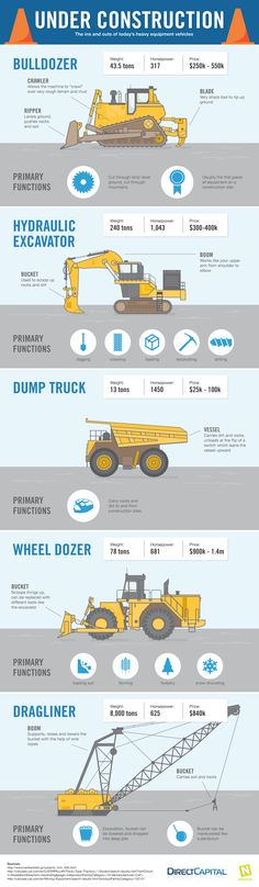 If you have kids, you need to brush up on your construction equipment knowledge. You're welcome.