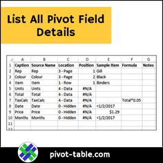 54 best pivot table tips images in 2019 pivot table computer rh pinterest com