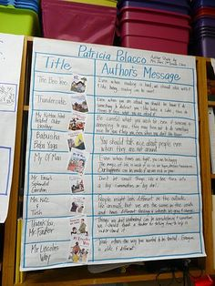 Patricia Polacco Anchor Chart Picture books aren't just for little kids! For a quick analysis of author's purpose and theme, read a new story everyday for a week. Patricia Polacco is one of my favorites, but this could be done with any author. Library Lessons, Reading Lessons, Reading Skills, Teaching Reading, Teaching Ideas, Reading Strategies, Library Ideas, Reading Projects, Reading Tips