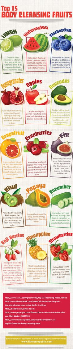 Top 15 Body Cleansing Fruits | Weight Loss Infographics