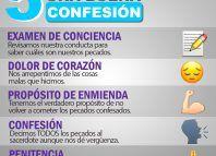 Estos Son Los Cinco Pasos Que Debes Seguir Para Una Buena Confesión Confesiones Confesion Catolica La Santidad De Dios