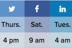 The Best Days and Times to Post on Five Major Social Networks http://www.marketingprofs.com/charts/2016/30893/the-best-days-and-times-to-post-on-five-major-social-networks