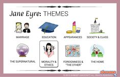 Song Comparison Essay Jane Eyre Essay Thesis Jane Eyre Theme Of Society And Class Write Expository Essay also Pop Culture Essay Jane Eyre  Character Chart Charlottebronte  Teaching Childhood  Romeo And Juliet Essay On Fate
