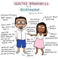 Did you know that even intimate relationships need boundaries in order to sustain and remain healthy? Lack of boundaries are one of the main reasons relationships fail. Are there boundaries in your relationship? Are they being respected? Codependency Recovery, Meditation, Mental Health Advocate, Family Therapy, Journey, Social Emotional Learning, Behavioral Therapy, Kids Health, Children Health