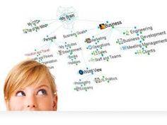 Herramientas GRATUITAS para Construir Mapas Mentales | Jose David Palomares