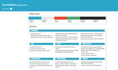 29 Must-Have Cheat Sheets for Web Designers Jquery Cheat Sheet, Web Design Basics, Cheet Sheet, World Web, Web Design Quotes, Computer Coding, Html Css, Blog Tips, Web Development