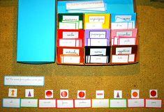 INTERIEZIONI Psicogrammatica Montessori scatola grammaticale VIII (cartellini) – Lapappadolce Montessori, Holiday Decor, Language Arts, Language