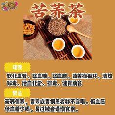 Chinese Herbal Tea, Herbalism, Book, Herbal Medicine, Book Illustrations, Books