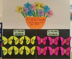 Toddler Classroom, Special Education, Preschool, Chart, Logos, Artwork, Work Of Art, Logo, Kindergarten