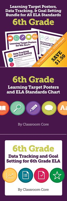Learning Target Posters, Data Tracking, & Goal Setting Bundle for All 6th Grade ELA Standards: Based on the research of Marzano, this bundle provides everything you need for posting and tracking your learning targets! This bundle combines our Learning Target Posters and ELA Standards Chart for 6th Grade and Data Tracking and Goal Setting for 6th Grade ELA. Save 20% off the price of buying separately when you purchase our bundle!