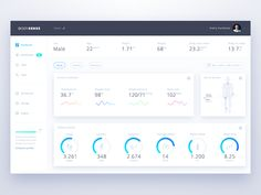 Body Sense Dashboard