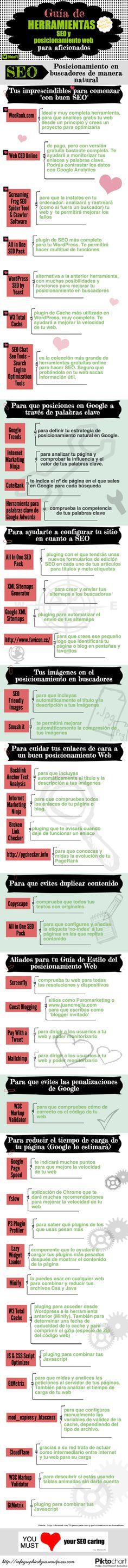 Guía de herramientas #SEO y #posicionamiento #Infografia