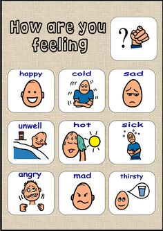 How are you feeling, Visual Communication for students with Autism. Visual board for student with limited verbal skills to point and tell you how they feel and Where it hurts.