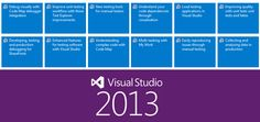 Visual Studio 2013 - not limited as only an IDE but so on
