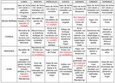 Comidas Altas En Proteinas | Ideas para el menú semanal familiar - Mini Babybel - Blogs ...                                                                                                                                                                                 Más