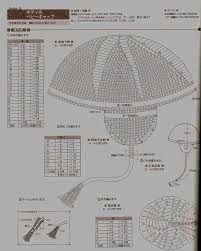 Resultado de imagen para puntos a crochet para gorros